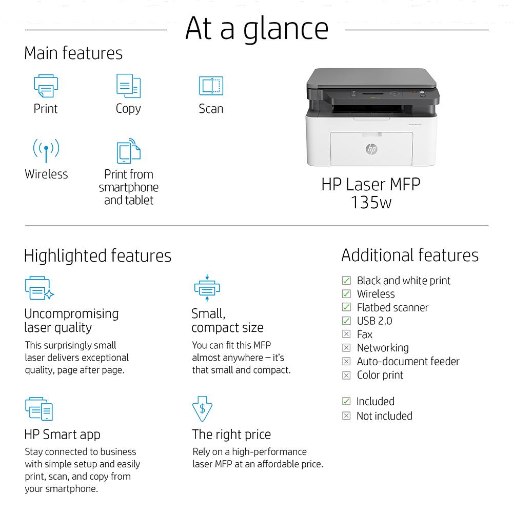 HP Laser MFP 135w A4 Mono Multifunction Laser Printer - 4ZB83A