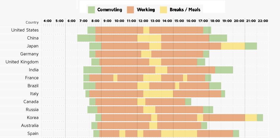 Working Hours - Header Image